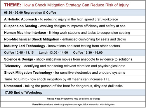 http://shockmitigation.com/media/images/grid-shock-2019.jpg
